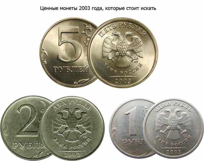 самые дорогостоящие рубли современной России