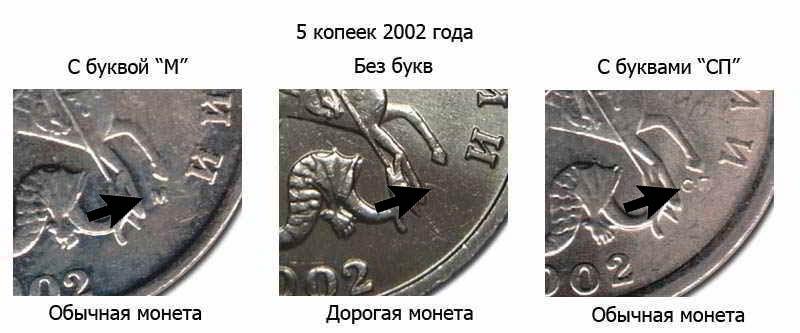 фото 5 копеек 2002 и 2003 годов без букв