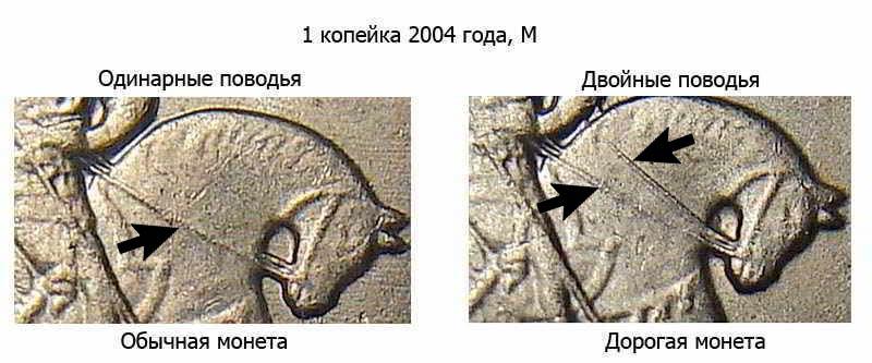 копейка 2004 года с двойными поводьями