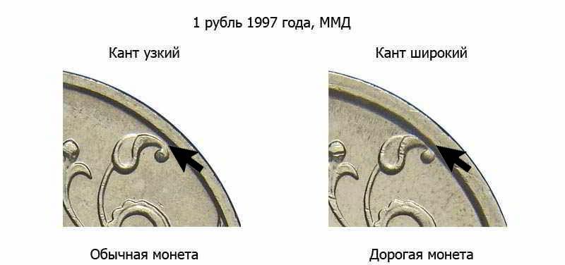 фото 1 рубль 1997 года с широким кантом
