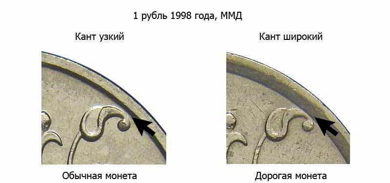 фото 1 рубль 1998 года с широким кантом