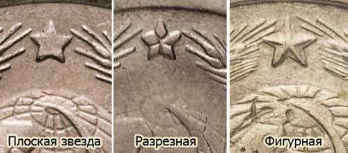 плоская, разрезная и выпуклая звезда на монетах СССР