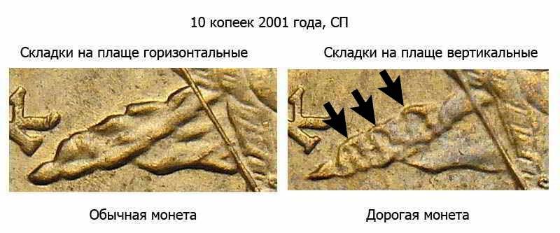 Изображение - Монеты, которые можно продать за большие деньги redkie-i-dorogie-monety-rossii-9