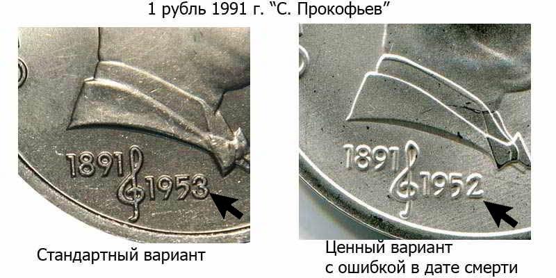 Сколько в советском рубле российских рублей